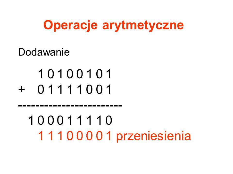 kod AIKENA kod JOHNSONA kod ze stałym indeksem kod Hamminga kod Graya INNE KODY