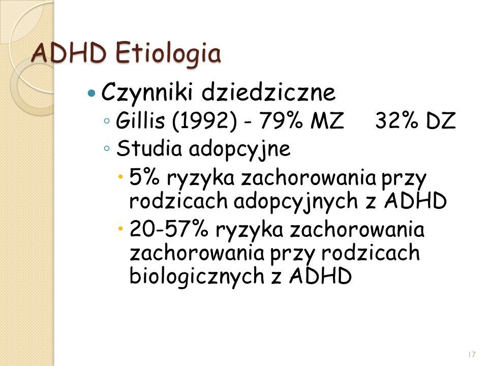 ADHD Etiologia Czynniki dziedziczne Gillis (1992) - 79% MZ32% DZ Studia adopcyjne 5% ryzyka zachorowania przy rodzicach adopcyjnych z ADHD 20-57% ryzy