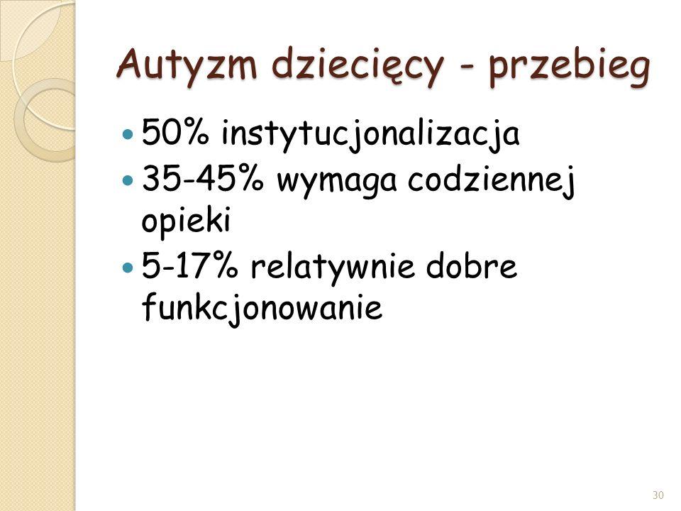 Autyzm dziecięcy - przebieg 50% instytucjonalizacja 35-45% wymaga codziennej opieki 5-17% relatywnie dobre funkcjonowanie 30