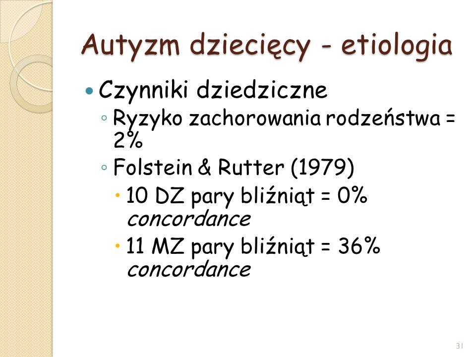 Autyzm dziecięcy - etiologia Czynniki dziedziczne Ryzyko zachorowania rodzeństwa = 2% Folstein & Rutter (1979) 10 DZ pary bliźniąt = 0% concordance 11