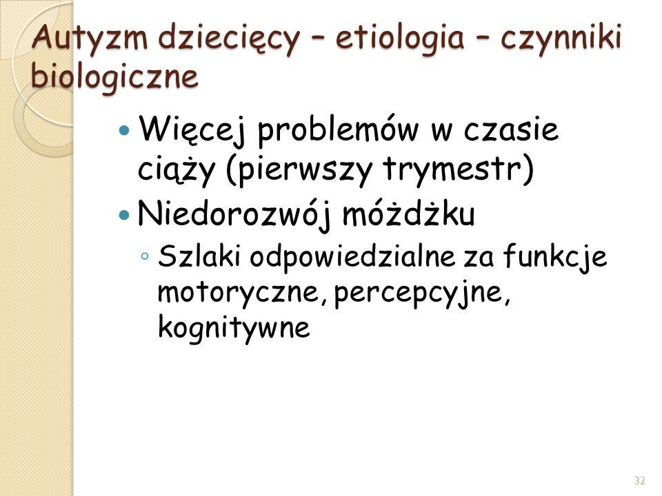Autyzm dziecięcy – etiologia – czynniki biologiczne Więcej problemów w czasie ciąży (pierwszy trymestr) Niedorozwój móżdżku Szlaki odpowiedzialne za f