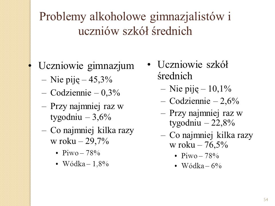 54 Problemy alkoholowe gimnazjalistów i uczniów szkół średnich Uczniowie gimnazjum –Nie piję – 45,3% –Codziennie – 0,3% –Przy najmniej raz w tygodniu
