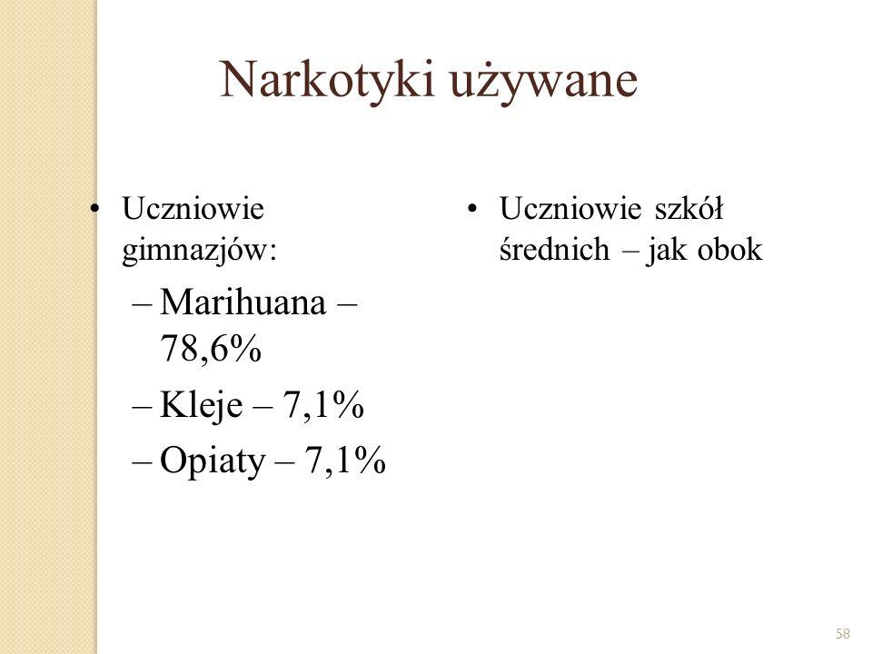 58 Narkotyki używane Uczniowie gimnazjów: –Marihuana – 78,6% –Kleje – 7,1% –Opiaty – 7,1% Uczniowie szkół średnich – jak obok
