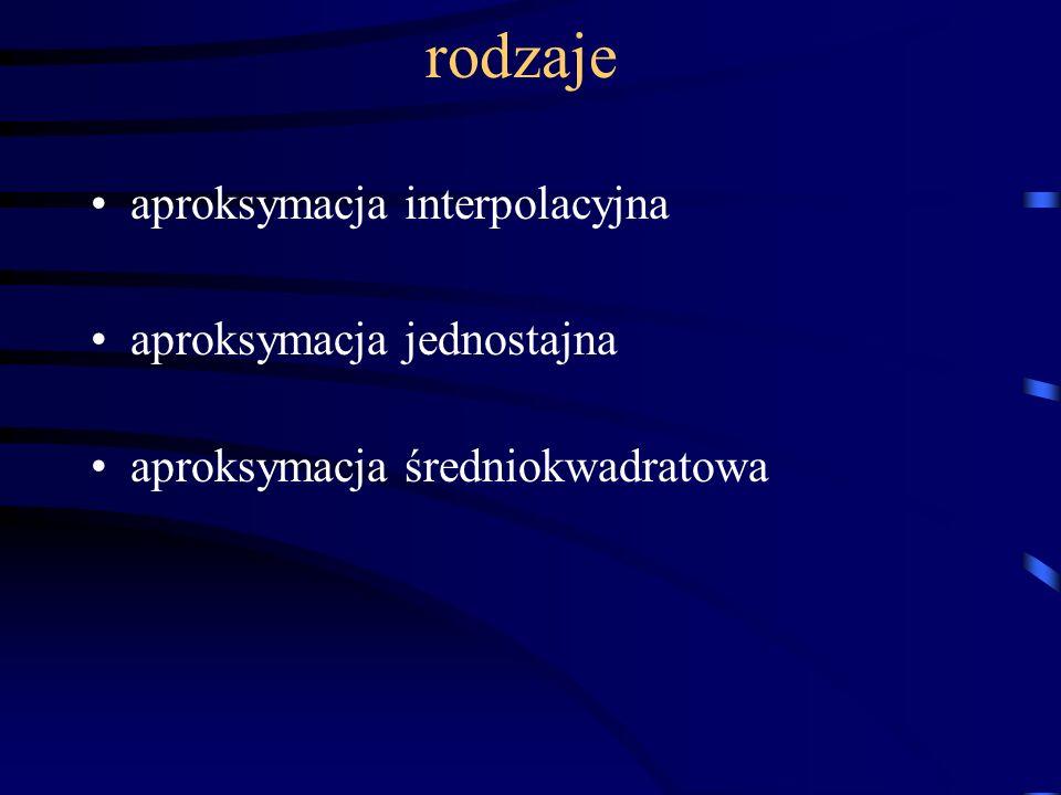 rodzaje aproksymacja interpolacyjna aproksymacja jednostajna aproksymacja średniokwadratowa