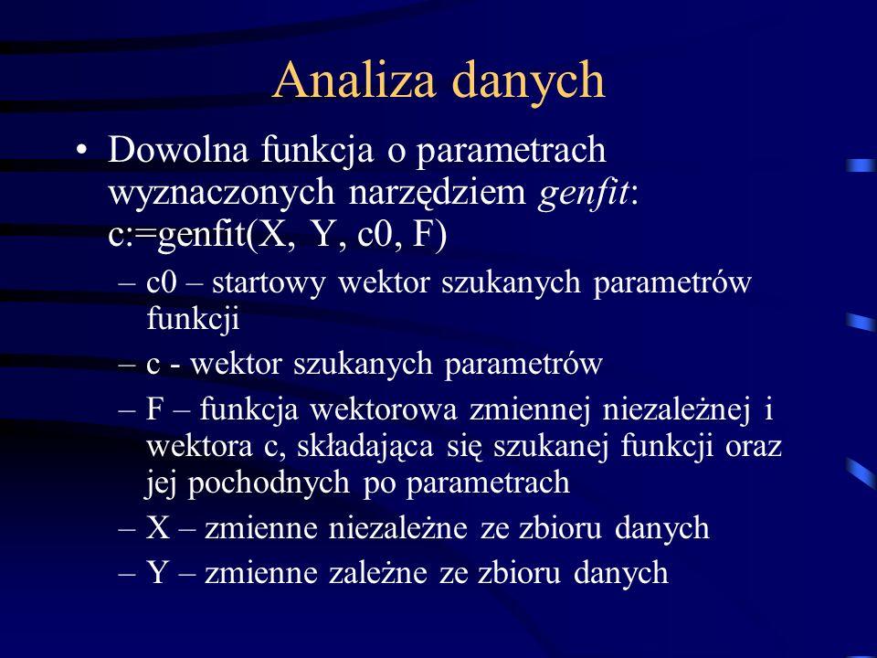 Analiza danych Dowolna funkcja o parametrach wyznaczonych narzędziem genfit: c:=genfit(X, Y, c0, F) –c0 – startowy wektor szukanych parametrów funkcji