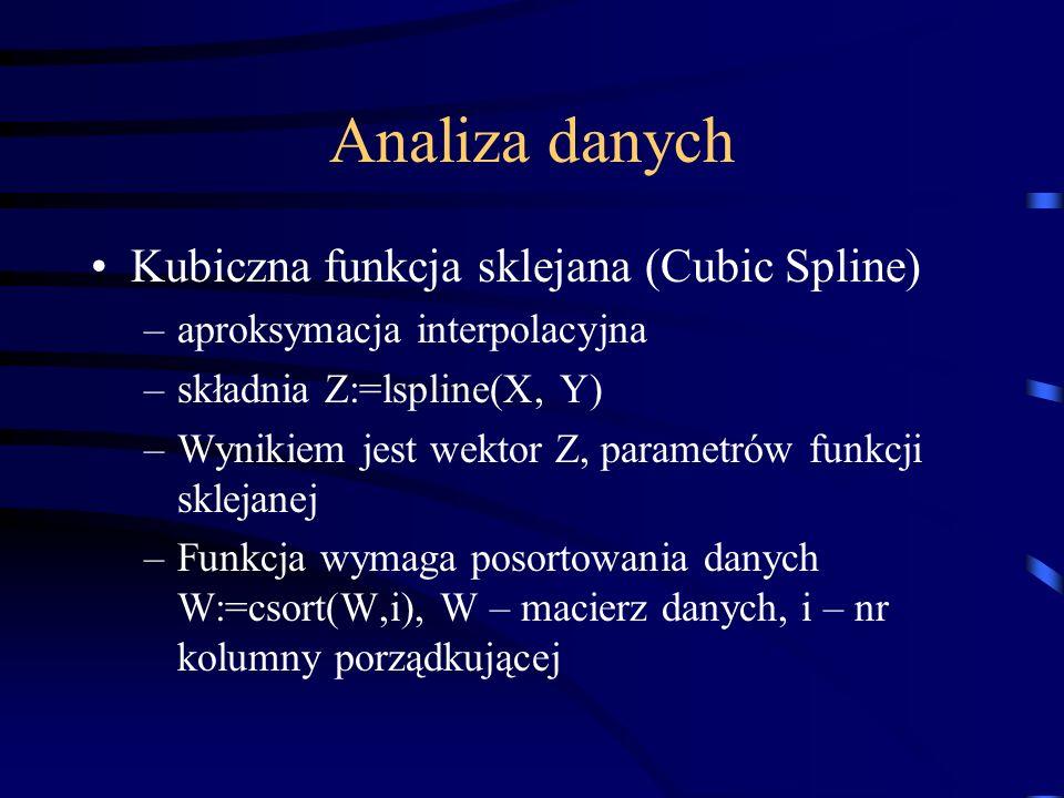 Analiza danych Kubiczna funkcja sklejana (Cubic Spline) –aproksymacja interpolacyjna –składnia Z:=lspline(X, Y) –Wynikiem jest wektor Z, parametrów funkcji sklejanej –Funkcja wymaga posortowania danych W:=csort(W,i), W – macierz danych, i – nr kolumny porządkującej