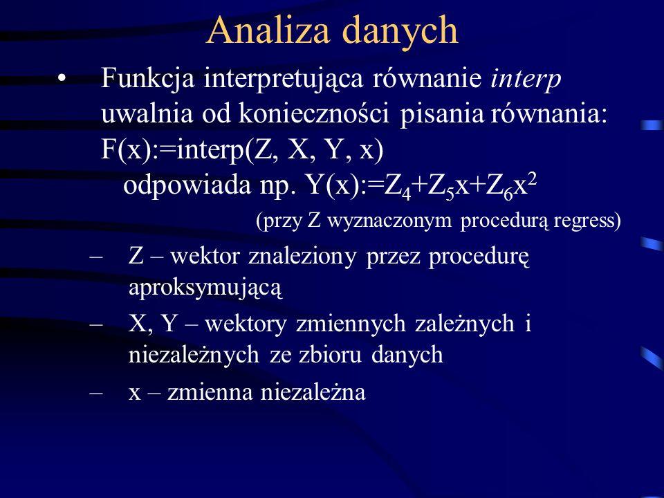 Analiza danych Funkcja interpretująca równanie interp uwalnia od konieczności pisania równania: F(x):=interp(Z, X, Y, x) odpowiada np.
