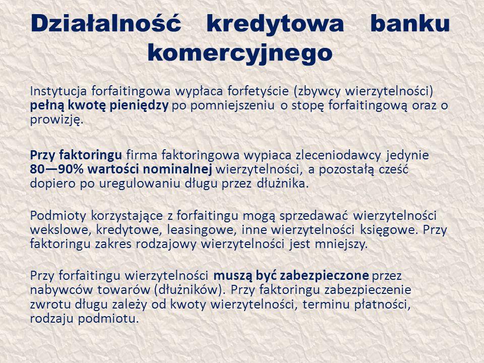 Działalność kredytowa banku komercyjnego Instytucja forfaitingowa wypłaca forfetyście (zbywcy wierzytelności) pełną kwotę pieniędzy po pomniejszeniu o