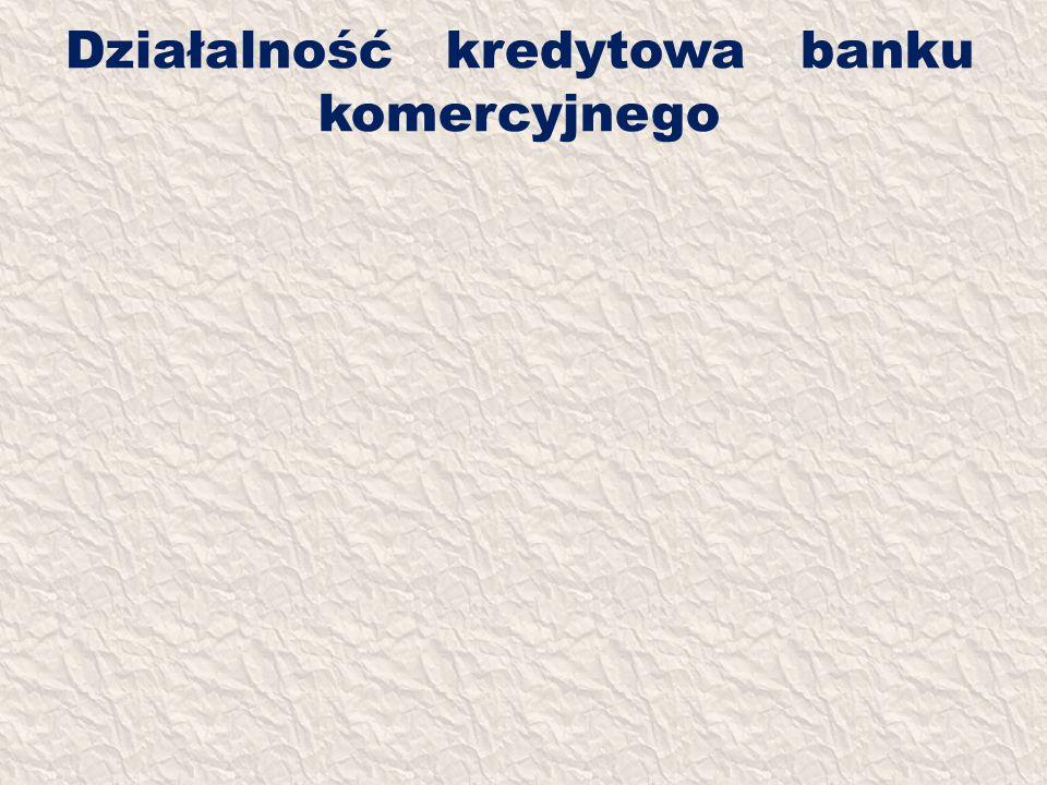 Działalność kredytowa banku komercyjnego
