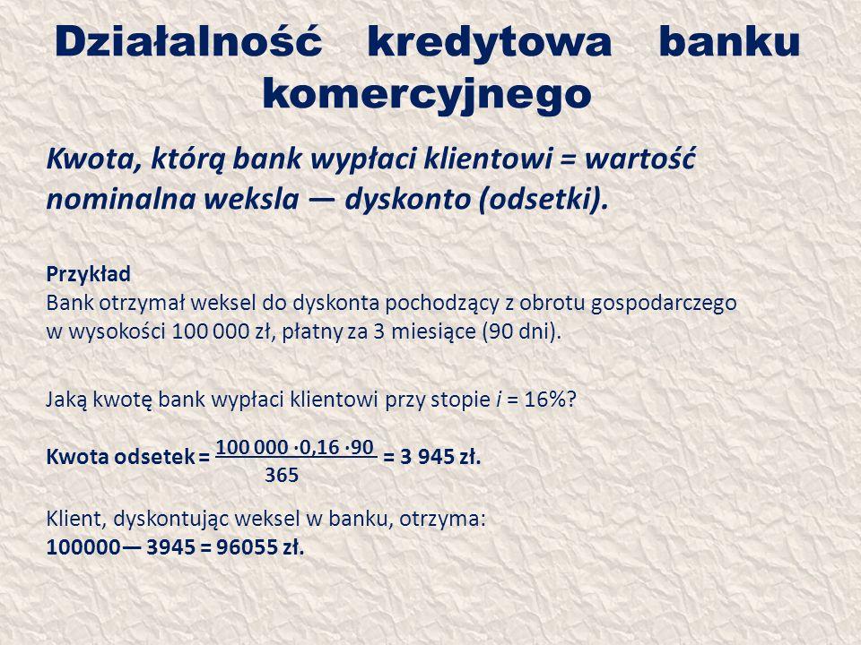 Działalność kredytowa banku komercyjnego Kwota, którą bank wypłaci klientowi = wartość nominalna weksla dyskonto (odsetki). Przykład Bank otrzymał wek