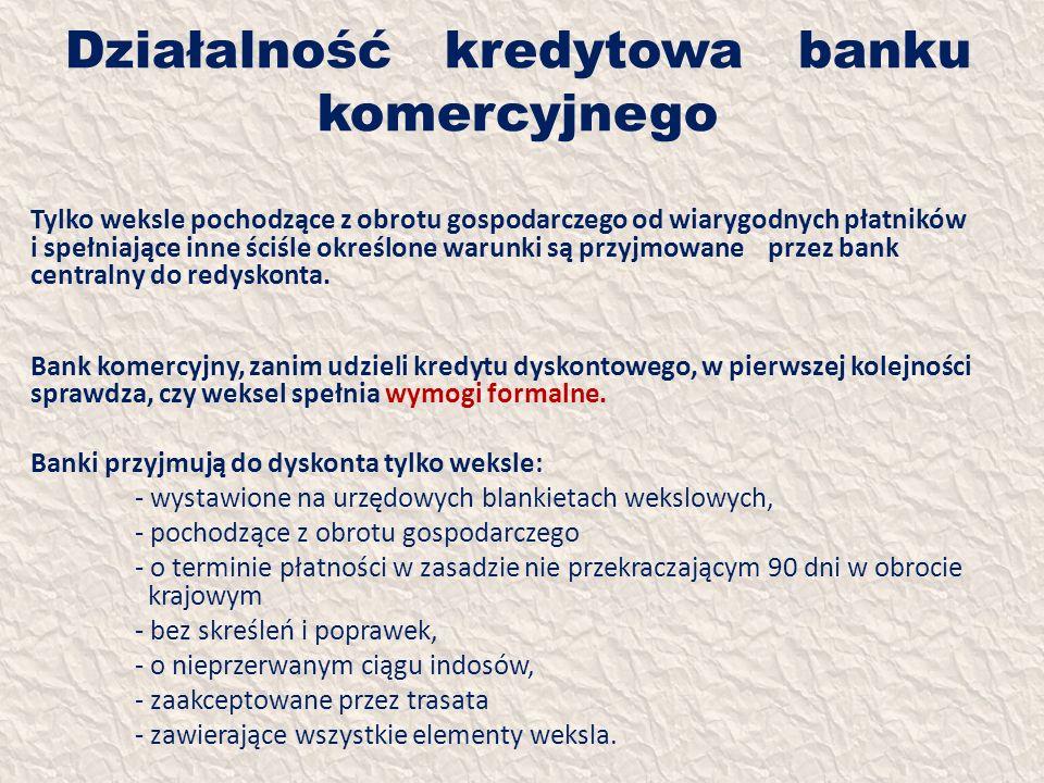 Działalność kredytowa banku komercyjnego Tylko weksle pochodzące z obrotu gospodarczego od wiarygodnych płatników i spełniające inne ściśle określone