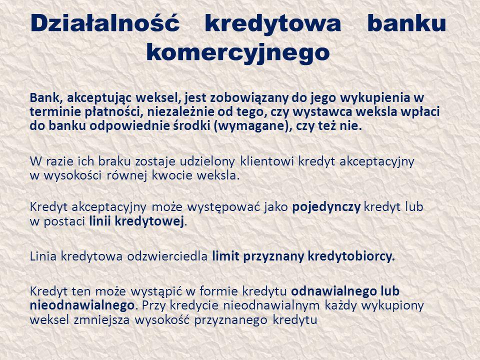 Działalność kredytowa banku komercyjnego Bank, akceptując weksel, jest zobowiązany do jego wykupienia w terminie płatności, niezależnie od tego, czy w