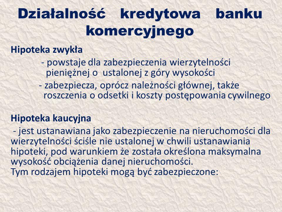 Działalność kredytowa banku komercyjnego Hipoteka zwykła - powstaje dla zabezpieczenia wierzytelności pieniężnej o ustalonej z góry wysokości - zabezp