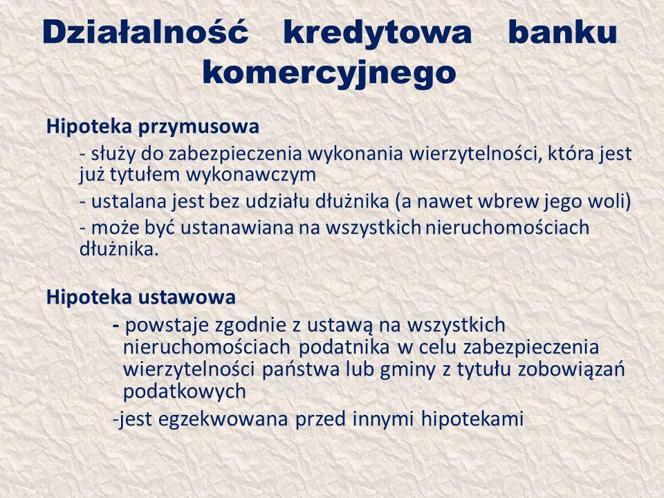 Działalność kredytowa banku komercyjnego Hipoteka przymusowa - służy do zabezpieczenia wykonania wierzytelności, która jest już tytułem wykonawczym -