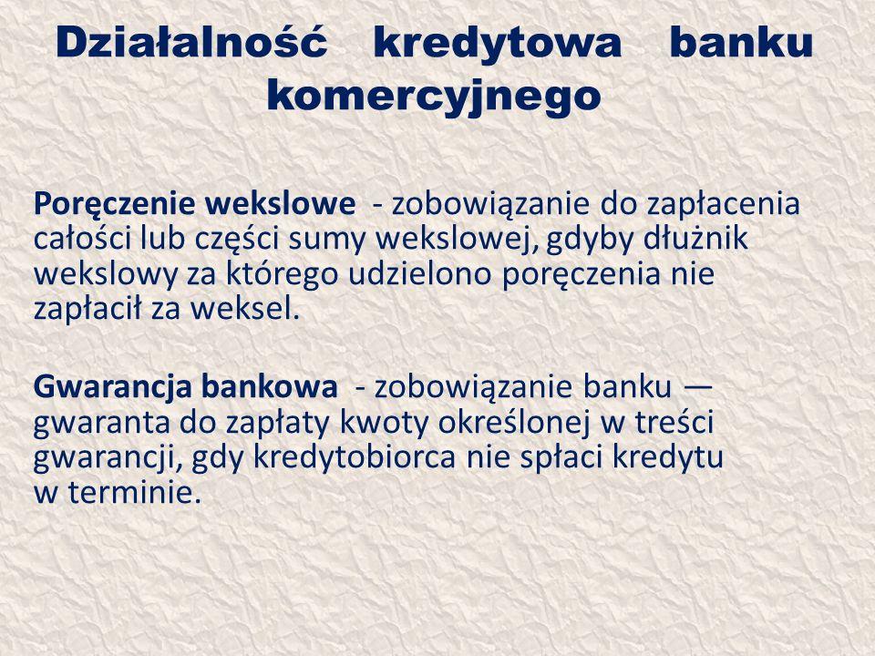 Działalność kredytowa banku komercyjnego Poręczenie wekslowe - zobowiązanie do zapłacenia całości lub części sumy wekslowej, gdyby dłużnik wekslowy za