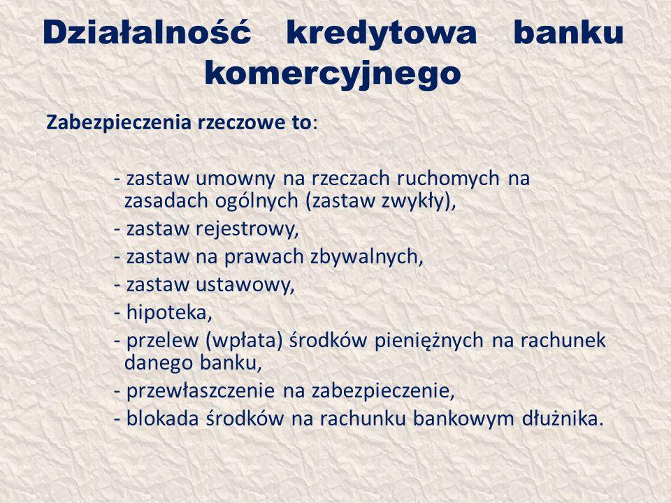 Działalność kredytowa banku komercyjnego Zabezpieczenia rzeczowe to: - zastaw umowny na rzeczach ruchomych na zasadach ogólnych (zastaw zwykły), - zas