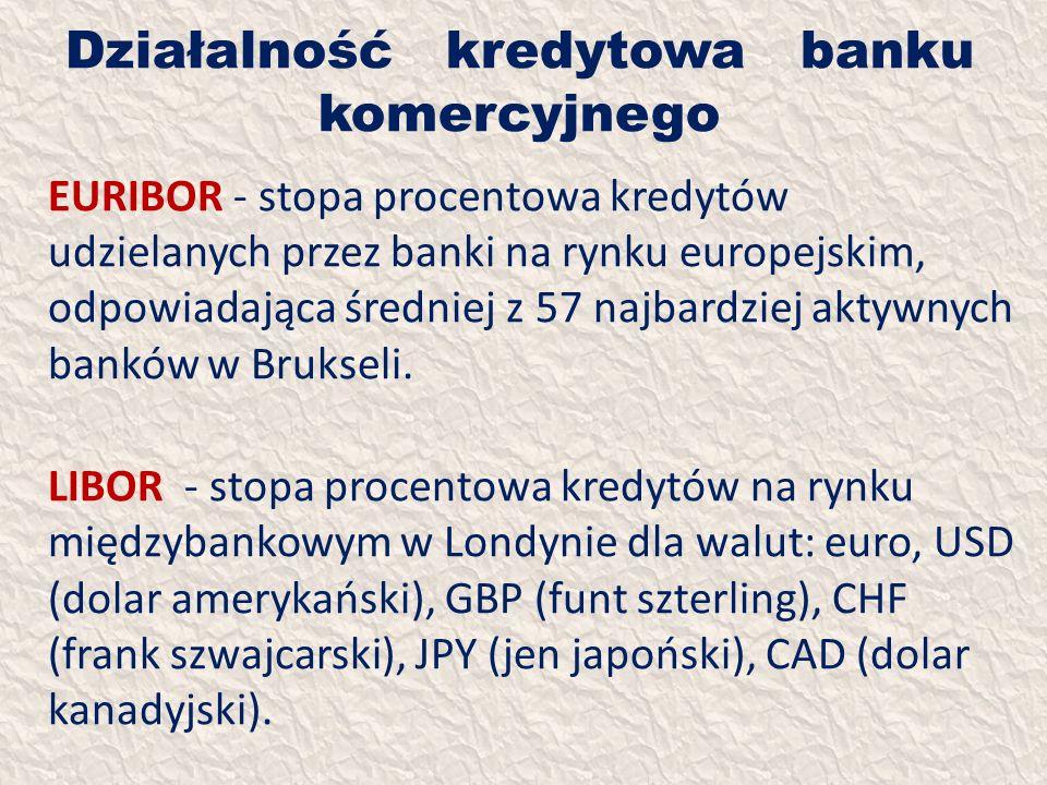 Działalność kredytowa banku komercyjnego EURIBOR - stopa procentowa kredytów udzielanych przez banki na rynku europejskim, odpowiadająca średniej z 57