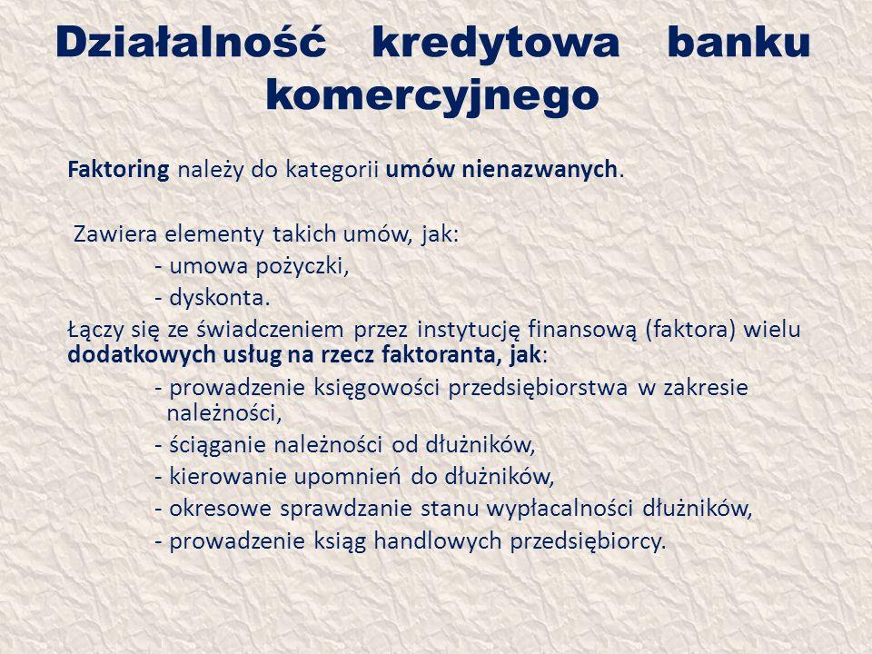 Działalność kredytowa banku komercyjnego Faktoring należy do kategorii umów nienazwanych. Zawiera elementy takich umów, jak: - umowa pożyczki, - dysko
