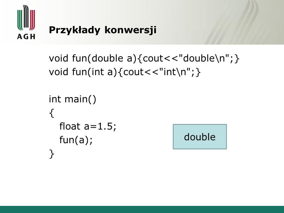 Przykłady konwersji void fun(double a){cout<< double\n ;} void fun(int a){cout<< int\n ;} int main() { float a=1.5; fun(a); } double