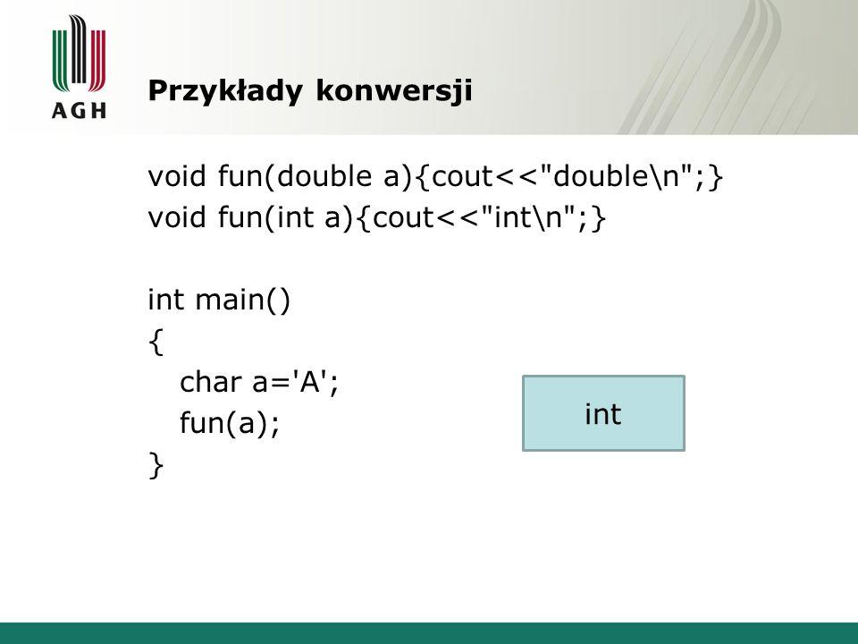 Przykłady konwersji void fun(double a){cout<< double\n ;} void fun(int a){cout<< int\n ;} int main() { char a= A ; fun(a); } int
