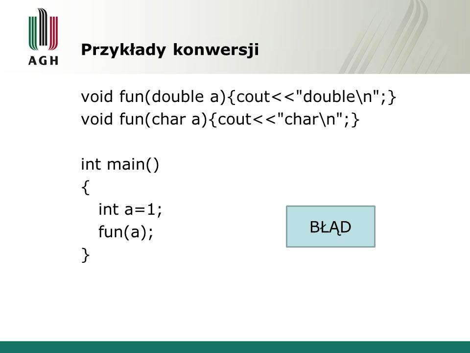Przykłady konwersji void fun(double a){cout<< double\n ;} void fun(char a){cout<< char\n ;} int main() { int a=1; fun(a); } BŁĄD