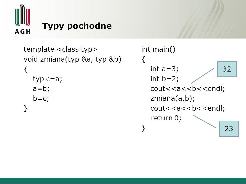Typy pochodne template void zmiana(typ &a, typ &b) { typ c=a; a=b; b=c; } int main() { int a=3; int b=2; cout<<a<<b<<endl; zmiana(a,b); cout<<a<<b<<endl; return 0; } 32 23