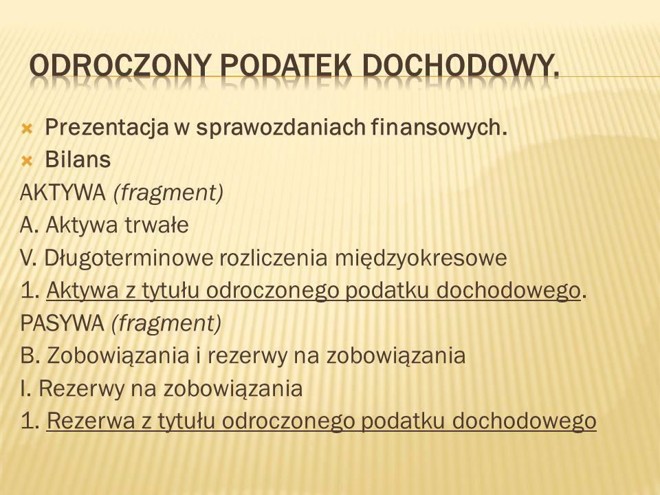 Prezentacja w sprawozdaniach finansowych. Bilans AKTYWA (fragment) A. Aktywa trwałe V. Długoterminowe rozliczenia międzyokresowe 1. Aktywa z tytułu od