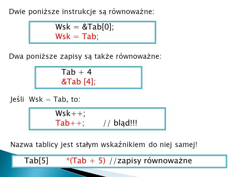 Dwie poniższe instrukcje są równoważne: Wsk = &Tab[0]; Wsk = Tab; Dwa poniższe zapisy są także równoważne: Tab + 4 &Tab [4]; Jeśli Wsk = Tab, to: Wsk++; Tab++;// bląd!!.