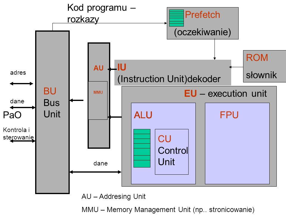 AU – Addresing Unit MMU – Memory Management Unit (np..