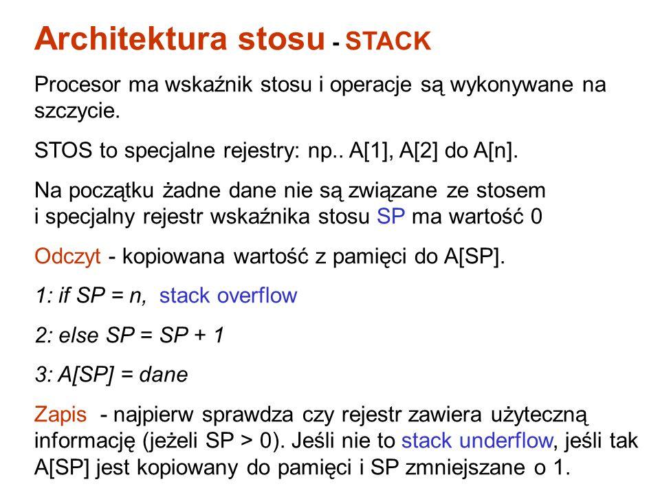 Stos Stos jest to taka struktura danych, która stosuje metodę FILO (first-in-last-out). Stos służy do chwilowego przechowywania informacji. Podstawową