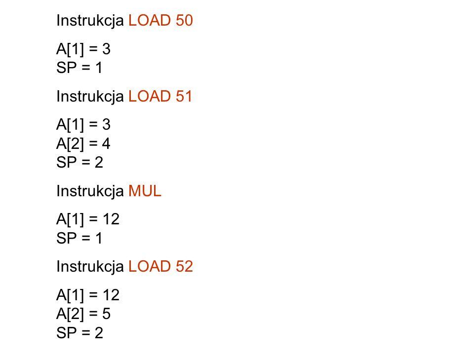Przykład operacji E = A * B + C * D Założenie: A=3, B=4, C=5, D=2 są zapisane w pamięci pod adresami od $50 do $53 Program: LOAD 50 LOAD 51 MUL LOAD 5