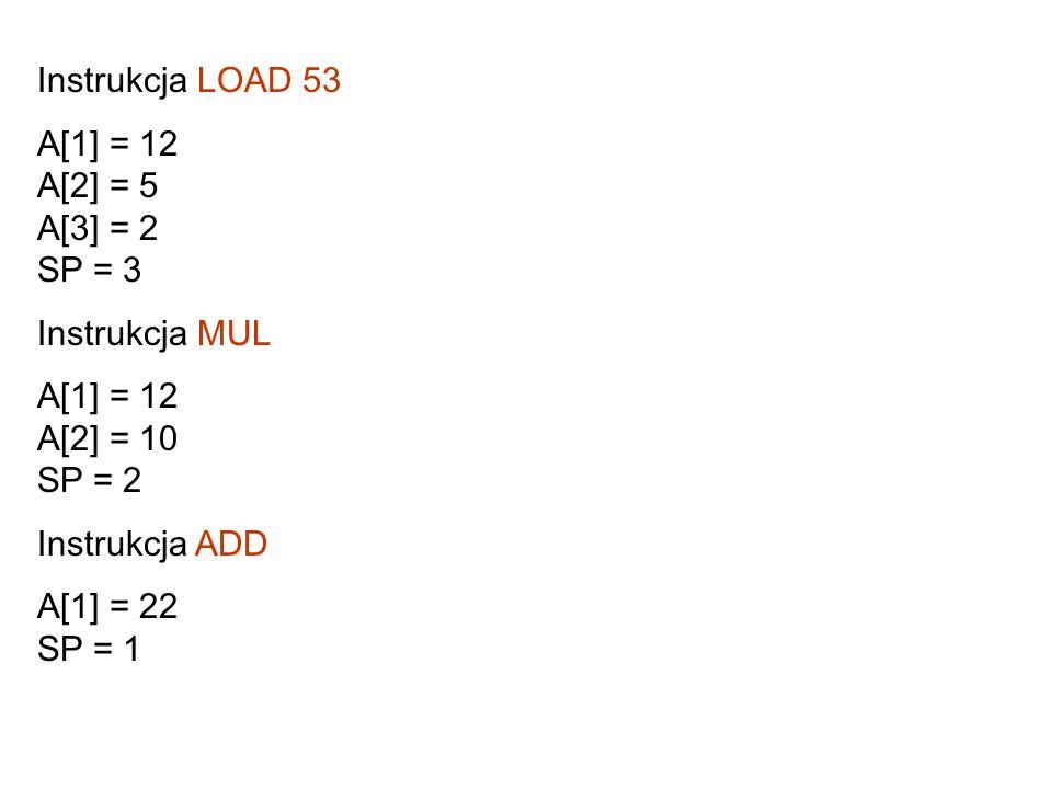 Instrukcja LOAD 50 A[1] = 3 SP = 1 Instrukcja LOAD 51 A[1] = 3 A[2] = 4 SP = 2 Instrukcja MUL A[1] = 12 SP = 1 Instrukcja LOAD 52 A[1] = 12 A[2] = 5 S