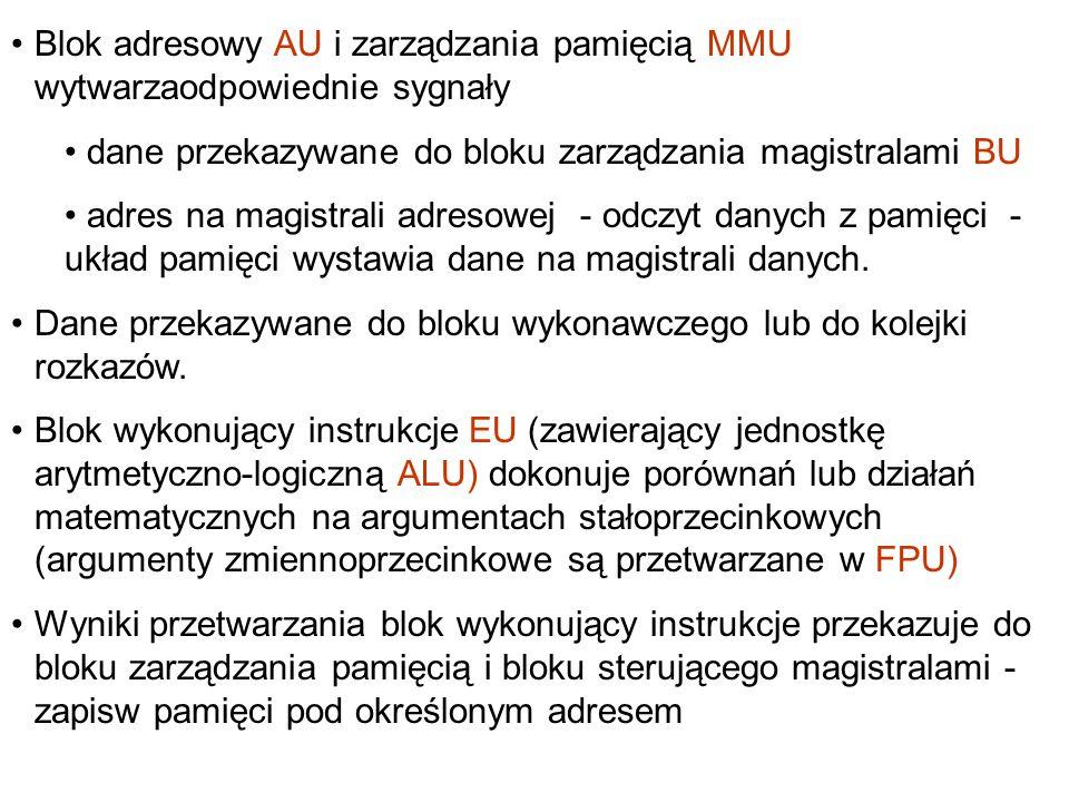 Uwagi dotyczące działań na stosie Przykład fragmentu programu zawierającego błąd :...