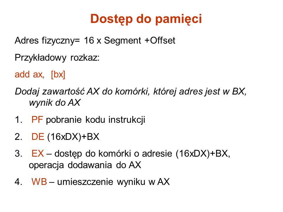 Schemat przetwarzania potokowego 4 podstawowe czynności (niektóre jeszcze rozpisane na mniejsze) : 1.Pobranie – PREFECH, PF – zapełnianie kolejki w pa