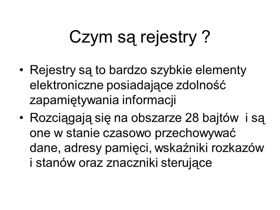 - posiadają dwa rejestry wskaźnikowe i dwa rejestry indeksowe.