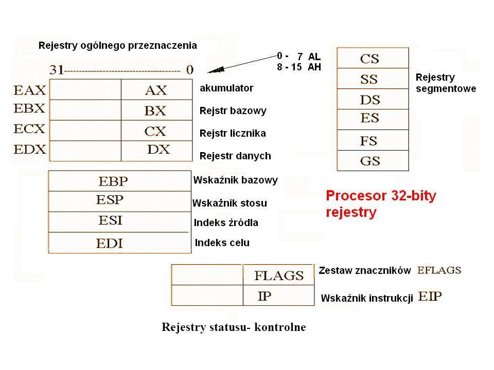 Rejestry powszechnego stosowania DLDH CLCH BLBH ALAH SI DI BP SP AX BX CX DX 0715 Rejestry wskaźnikowe i indeksowe Rejestry segmentowe CS DS ES SS 150
