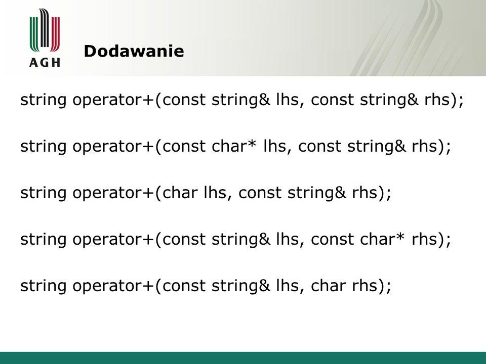 Dodawanie string operator+(const string& lhs, const string& rhs); string operator+(const char* lhs, const string& rhs); string operator+(char lhs, con