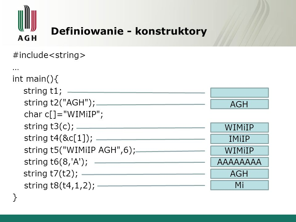 Wyszukiwanie size_type string::rfind(const char* co, size_type odkad=npos); size_type string::rfind(const string & co, size_type odkad=npos);, size_type string::rfind(const char* co, size_type odkad, size_type dlugosc); size_type string::rfind(char co, size_type odkad=npos);