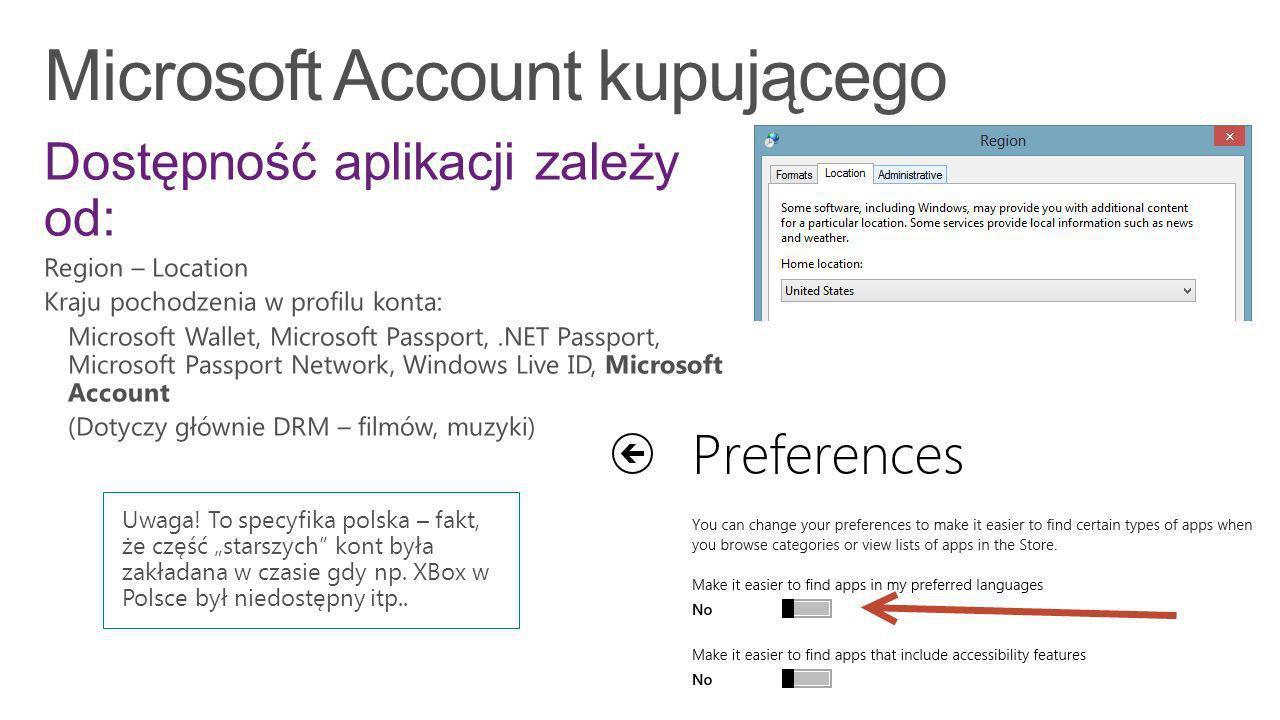 Uwaga. To specyfika polska – fakt, że część starszych kont była zakładana w czasie gdy np.