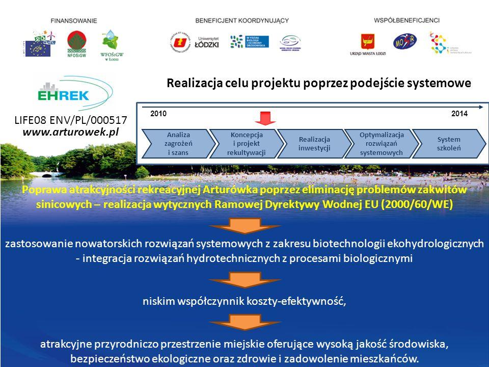 LIFE08 ENV/PL/000517 www.arturowek.pl zastosowanie nowatorskich rozwiązań systemowych z zakresu biotechnologii ekohydrologicznych - integracja rozwiązań hydrotechnicznych z procesami biologicznymi atrakcyjne przyrodniczo przestrzenie miejskie oferujące wysoką jakość środowiska, bezpieczeństwo ekologiczne oraz zdrowie i zadowolenie mieszkańców.