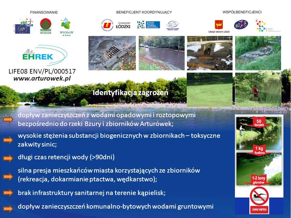 LIFE08 ENV/PL/000517 www.arturowek.pl dopływ zanieczyszczeń z wodami opadowymi i roztopowymi bezpośrednio do rzeki Bzury i zbiorników Arturówek; wysokie stężenia substancji biogenicznych w zbiornikach – toksyczne zakwity sinic; długi czas retencji wody (>90dni) silna presja mieszkańców miasta korzystających ze zbiorników (rekreacja, dokarmianie ptactwa, wędkarstwo); brak infrastruktury sanitarnej na terenie kąpielisk; dopływ zanieczyszczeń komunalno-bytowych wodami gruntowymi Identyfikacja zagrożeń