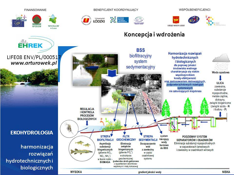 Koncepcja i wdrożenia LIFE08 ENV/PL/000517 www.arturowek.pl EKOHYDROLOGIA harmonizacja rozwiązań hydrotechnicznych i biologicznych