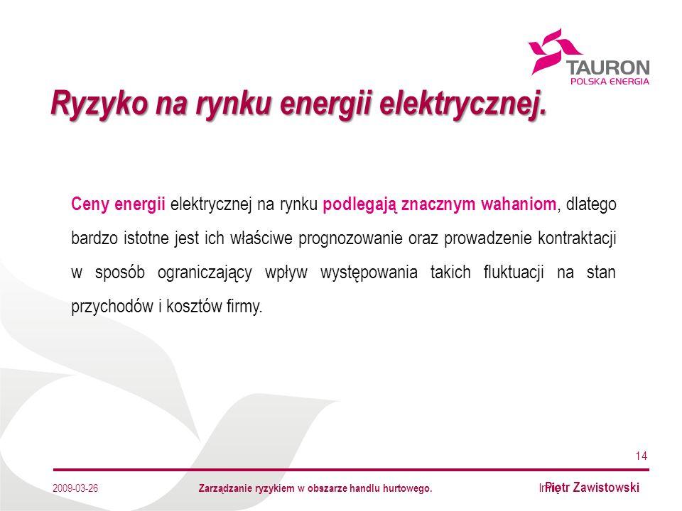 Imię Nazwisko Autora Ryzyko na rynku energii elektrycznej.