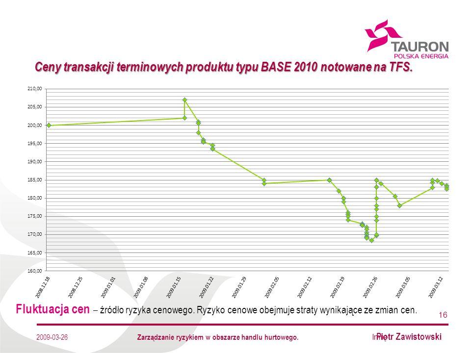 Imię Nazwisko Autora Ceny transakcji terminowych produktu typu BASE 2010 notowane na TFS.