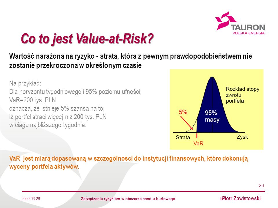 Imię Nazwisko Autora Co to jest Value-at-Risk.