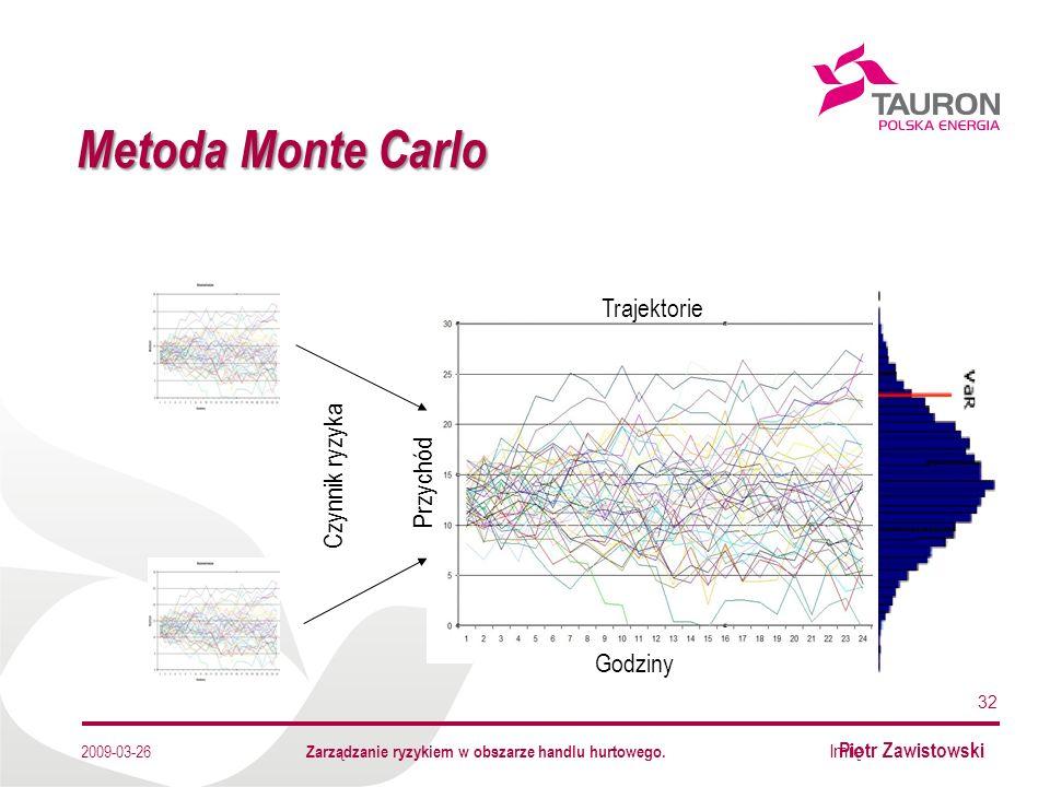 Imię Nazwisko Autora Metoda Monte Carlo 32 2009-03-26 Zarządzanie ryzykiem w obszarze handlu hurtowego.