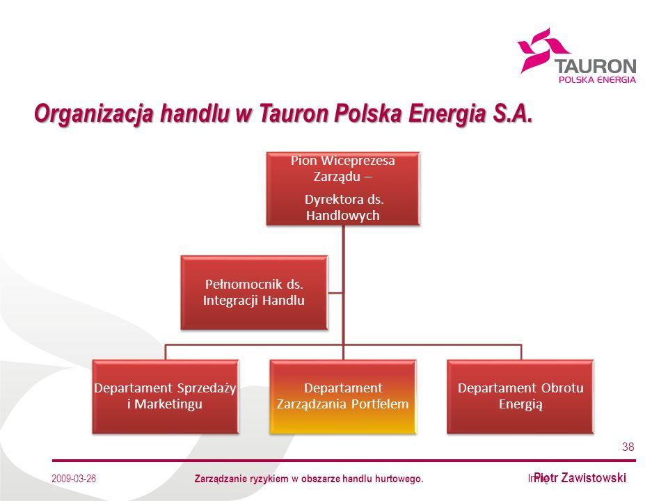 Imię Nazwisko Autora Organizacja handlu w Tauron Polska Energia S.A.