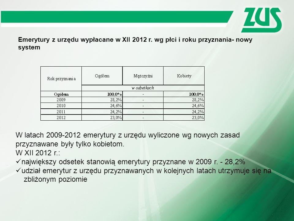 Emerytury z urzędu wypłacane w XII 2012 r. wg płci i roku przyznania- nowy system W latach 2009-2012 emerytury z urzędu wyliczone wg nowych zasad przy
