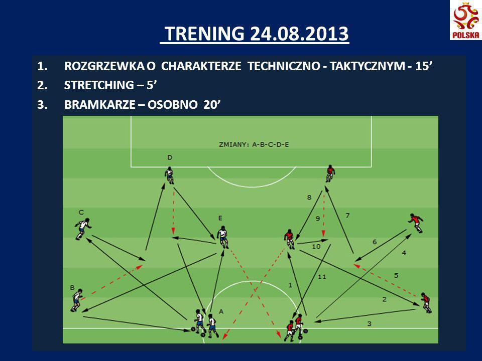 TRENING 24.08.2013 1.ROZGRZEWKA O CHARAKTERZE TECHNICZNO - TAKTYCZNYM - 15 2.STRETCHING – 5 3.BRAMKARZE – OSOBNO 20