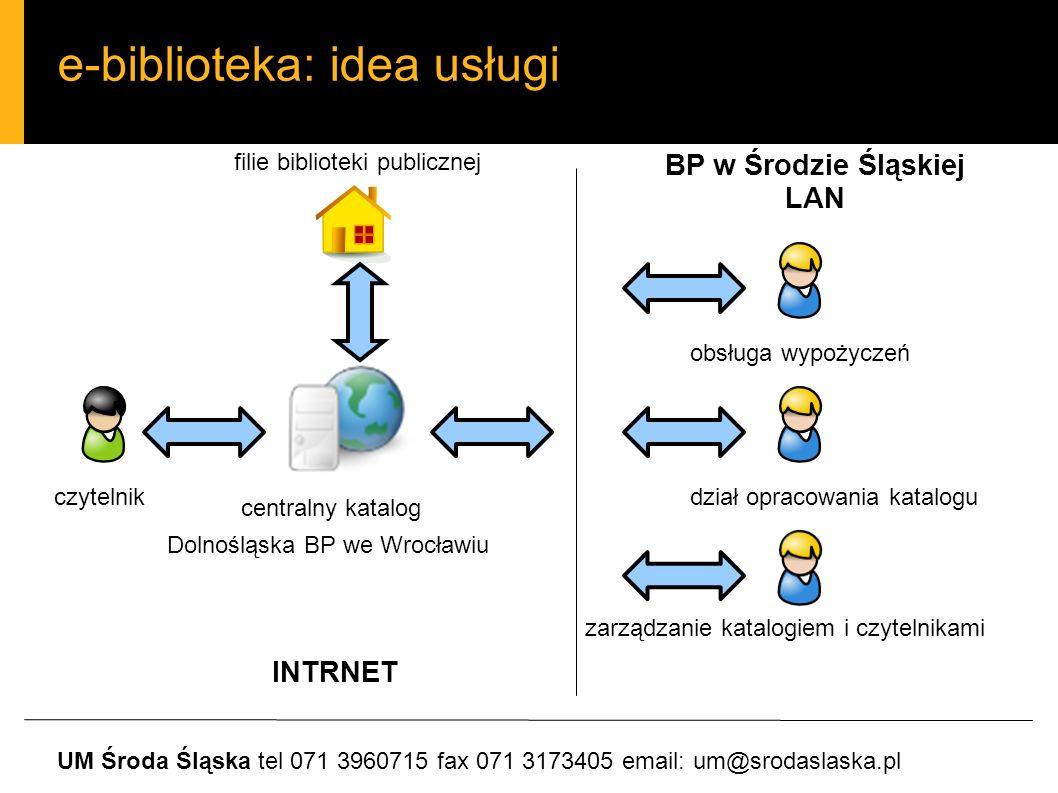 e-biblioteka: Zastosowane rozwiązania w budynku Biblioteki Publicznej w Środzie Ślaskiej e-biblioteka oraz PIAP dla czytelników medium: sieć strukturalna LAN oraz sieć radiowa 6 komputerów dla czytelników 4 dla pracowników biblioteki oraz serwer plików wraz z wyposażeniem (skanery, drukarki) specjalistyczne oprogramowanie przeznaczone do obsługi usługi e-biblioteka -ALEPH uruchomione i hostowane przez BP we Wrocławiu UM Środa Śląska tel 071 3960715 fax 071 3173405 email: um@srodaslaska.pl